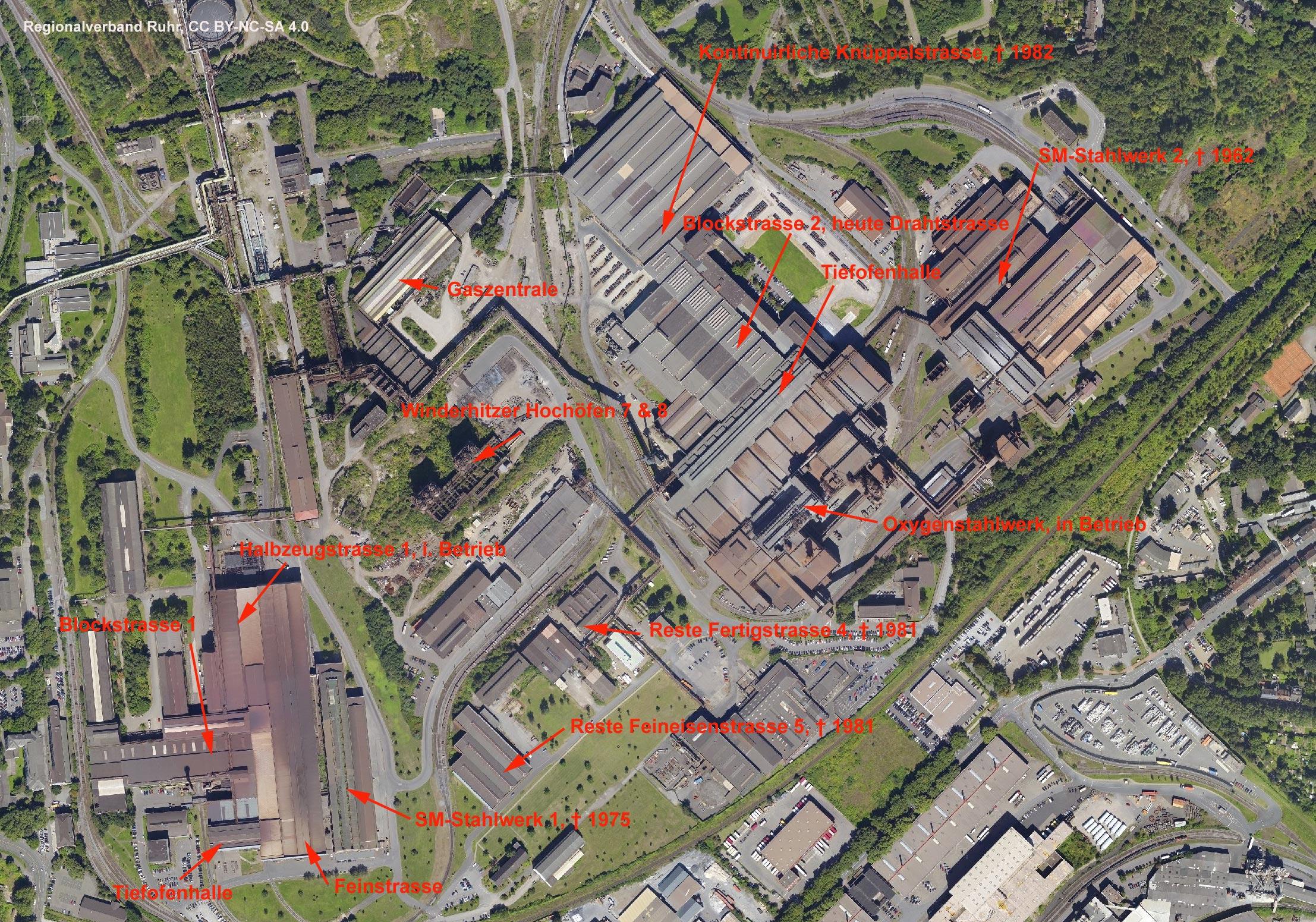 ArcelorMittal Duisburg-Ruhrort
